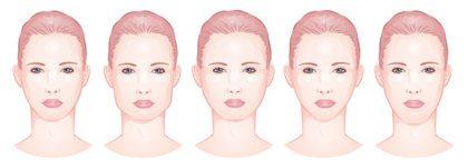 Welke bril past bij jouw gezichtsvorm?